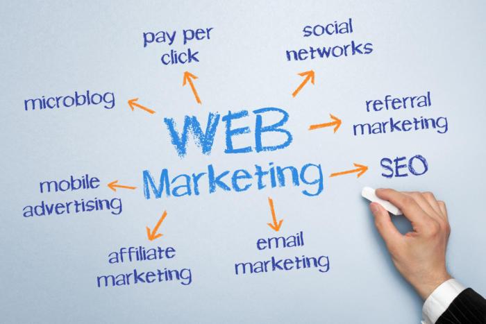 come avere il migliore web marketing a cosenza